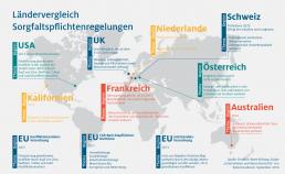 HDE Grafik zum Ländervergleich der Sorgfaltspflichtenregelungen in den USA, in UK, in den Niederlanden, in der Schweiz, in Kalifornien, in Frankreich, in Österreich und in Australien. Und EU Konfliktmineralien Verordnung, EU CSR Berichtspflichten Richtlinie, EU Holzhandels - Verordnung.